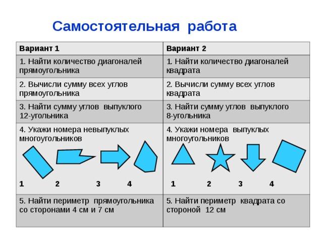 Самостоятельная работа Вариант 1 Вариант 2 1. Найти количество диагоналей прямоугольника 1. Найти количество диагоналей квадрата 2. Вычисли сумму всех углов прямоугольника 2. Вычисли сумму всех углов квадрата 3. Найти сумму углов выпуклого 12-угольника 3. Найти сумму углов выпуклого 8-угольника 4. Укажи номера невыпуклых многоугольников 1 2 3 4 4. Укажи номера выпуклых многоугольников  1 2 3 4 5. Найти периметр прямоугольника со сторонами 4 см и 7 см 5. Найти периметр квадрата со стороной 12 см