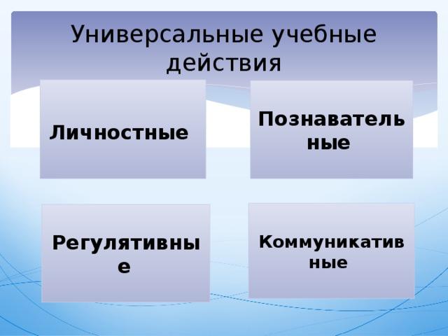 Универсальные учебные действия Личностные  Познавательные  Коммуникативные Регулятивные