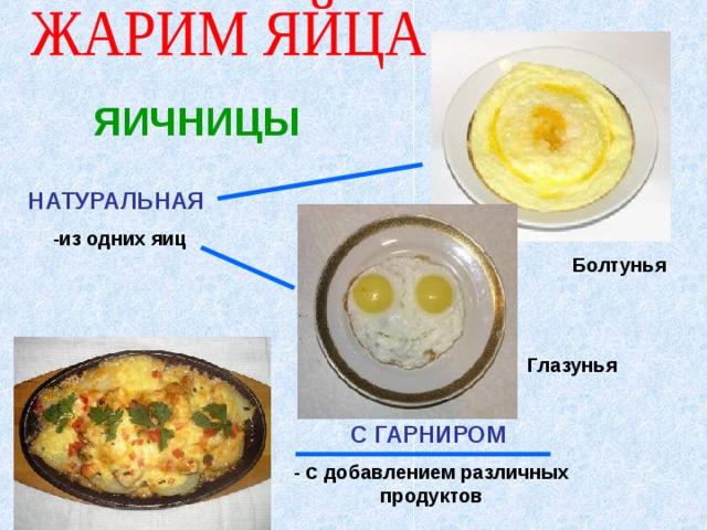 ЯИЧНИЦЫ НАТУРАЛЬНАЯ -из одних яиц Болтунья Глазунья С ГАРНИРОМ - С добавлением различных продуктов