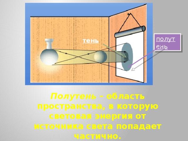 полутень тень Полутень – область пространства, в которую световая энергия от источника света попадает частично.