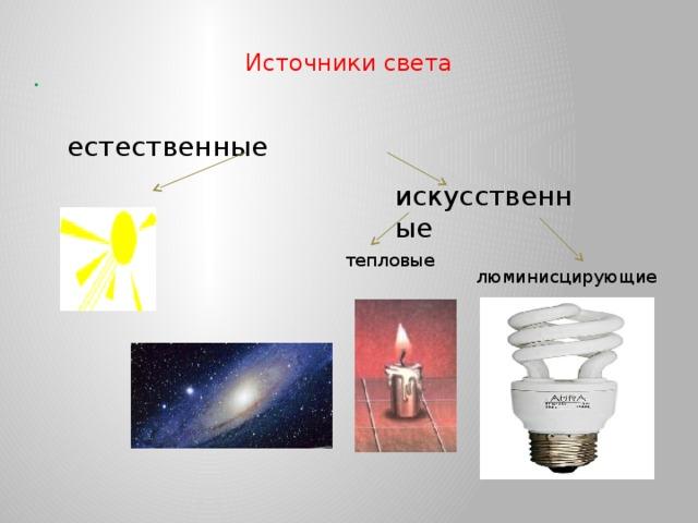 Источники света  . естественные искусственные тепловые люминисцирующие
