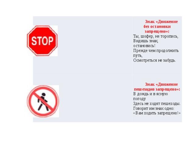 Знак «Движение без остановки запрещено»:  Ты, шофер, не торопись,  Видишь знак, остановись!  Прежде чем продолжить путь,  Осмотреться не забудь.     Знак «Движение пешеходов запрещено»: В дождь и в ясную погоду  Здесь не ходят пешеходы.  Говорит им знак одно:  «Вам ходить запрещено!»
