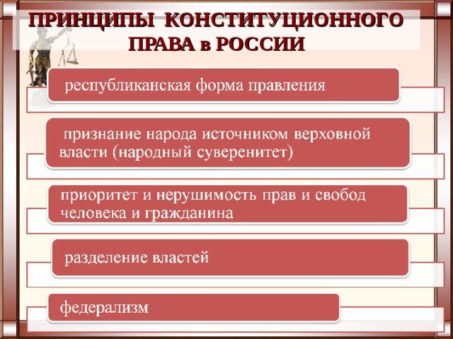 ПРИНЦИПЫ КОНСТИТУЦИОННОГО ПРАВА в РОССИИ