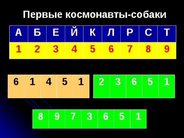 Первые космонавты-собаки А Б 1 Е 2 Й 3 К 4 Л 5 Р 6 С 7 Т 8 9 2 6 1 3 4 6 5 5 1 1 8 9 7 3 6 5 1