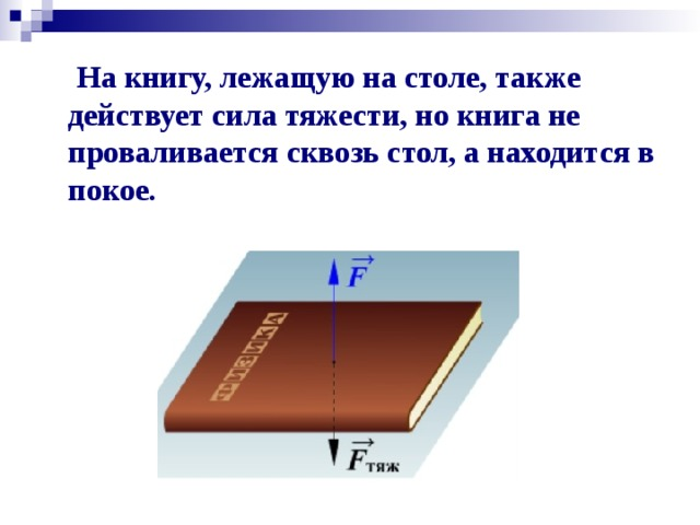 На книгу, лежащую на столе, также действует сила тяжести, нокнига не проваливается сквозь стол, а находится в покое.