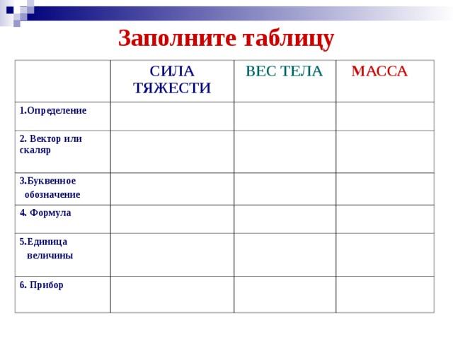 Заполните таблицу СИЛА ТЯЖЕСТИ 1.Определение  ВЕС ТЕЛА 2. Вектор или скаляр  МАССА 3.Буквенное  обозначение 4. Формула 5.Единица  величины 6. Прибор