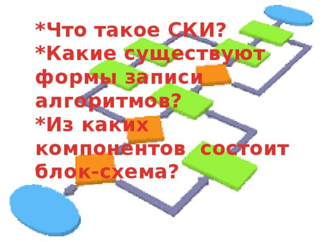 *Что такое СКИ?  *Какие существуют формы записи алгоритмов?  *Из каких компонентов состоит блок-схема?