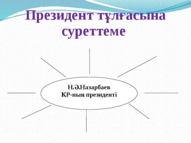 Президент тұлғасына суреттеме Н.Ә.Назарбаев ҚР-ның президенті