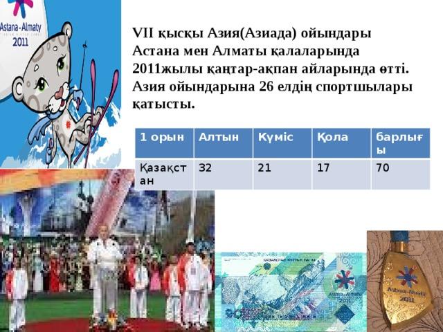 VII қысқы Азия(Азиада) ойындары Астана мен Алматы қалаларында 2011жылы қаңтар-ақпан айларында өтті. Азия ойындарына 26 елдің спортшылары қатысты.   1 орын Алтын Қазақстан 32 Күміс Қола 21 барлығы 17 70