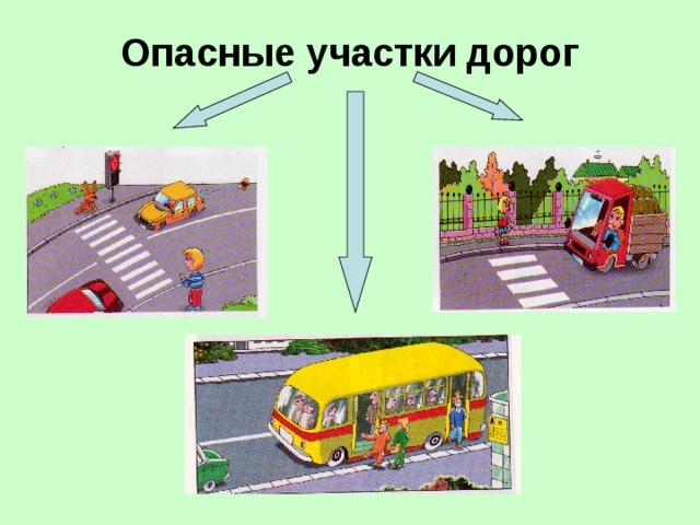 Опасные участки дорог