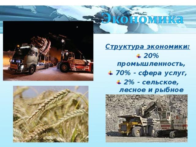 Структура экономики: 20% промышленность, 70% - сфера услуг, 2% - сельское, лесное и рыбное хозяйство.