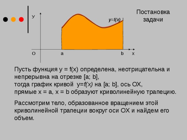 Постановка задачи У y=f(x) O х a b Пусть функция y = f(x) определена, неотрицательна и непрерывна на отрезке [a; b],  тогда график кривой у= f(x) на [a; b], ось OX,  прямые x = a, x = b образуют криволинейную трапецию. Рассмотрим тело, образованное вращением этой криволинейной трапеции вокруг оси OX и найдем его объем.