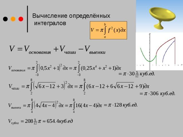 Вычисление определённых  интегралов