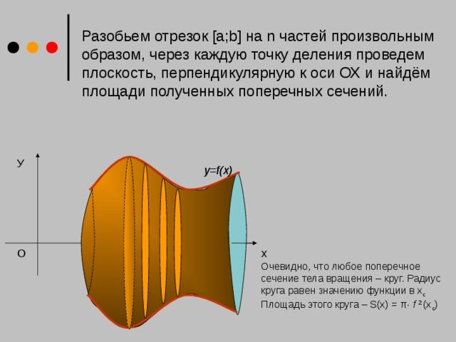 Разобьем отрезок [a;b] на n частей произвольным образом, через каждую точку деления проведем плоскость, перпендикулярную к оси ОХ и найдём площади полученных поперечных сечений. У y=f(x) х O Очевидно, что любое поперечное сечение тела вращения – круг. Радиус круга равен значению функции в х с Площадь этого круга – S(x) = π ·  f 2 (x с )