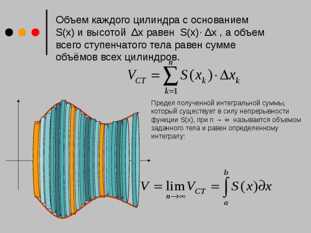 Объем каждого цилиндра с основанием S(x) и высотой Δx равен S(x) ∙ Δx , а объем всего ступенчатого тела равен сумме объёмов всех цилиндров. Предел полученной интегральной суммы, который существует в силу непрерывности функции S(x), при n → ∞ называется объемом заданного тела и равен определенному интегралу: