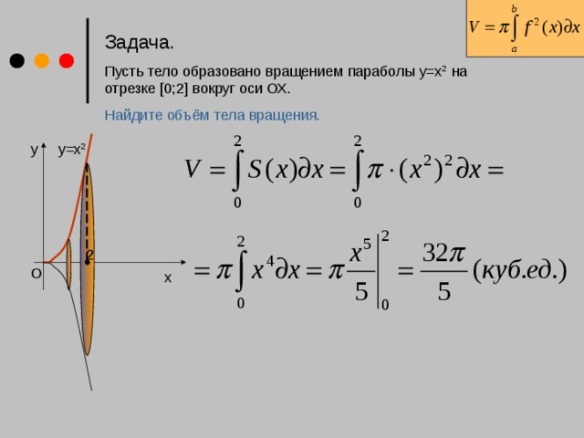 Задача.  Пусть тело образовано вращением параболы у=х 2 на отрезке [0;2] вокруг оси ОХ. Найдите объём тела вращения. у=х 2 у 2 О х
