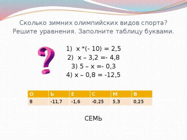 Сколько зимних олимпийских видов спорта? Решите уравнения. Заполните таблицу буквами. 1) x *(- 10) = 2,5 2) x – 3,2 =- 4,8 3) 5 – x =- 0,3 4) x – 0,8 = -12,5 СЕМЬ О 8 Ь Е -11,7 С -1,6 М -0,25 5,3 В 0,25