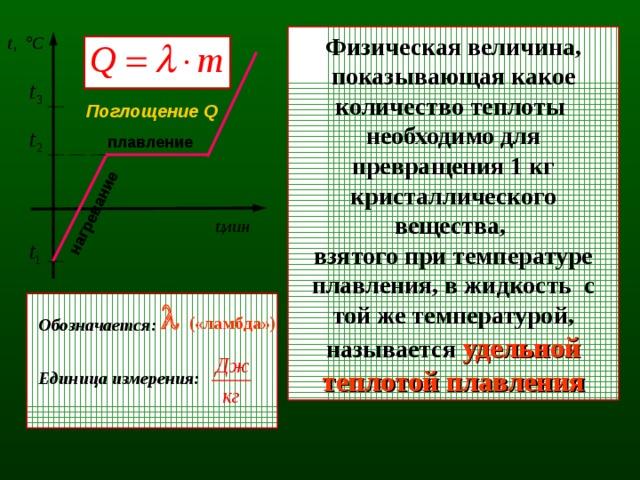 нагревание Физическая величина, показывающая какое количество теплоты необходимо для превращения 1 кг кристаллического вещества, взятого при температуре плавления, в жидкость с той же температурой, называется  удельной теплотой плавления Поглощение Q плавление   («ламбда»)      Обозначается: Единица измерения: