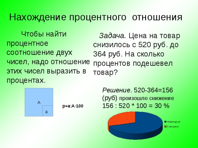решение егэ 3000 задач ященко часть 1