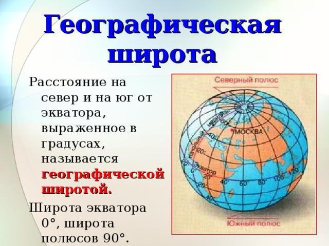 Географическая широта Расстояние на север и на юг от экватора, выраженное в градусах, называется географической широтой. Широта экватора 0°, широта полюсов 90°. 14