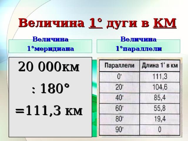 Величина 1° дуги в КМ Величина 1°меридиана Величина 1°параллели 20 000км : 180° =111,3 км 9