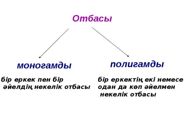 Отбасы полигамды моногамды бір еркек пен бір бір еркектің екі немесе  әйелдің некелік отбасы одан да көп әйелмен  некелік отбасы