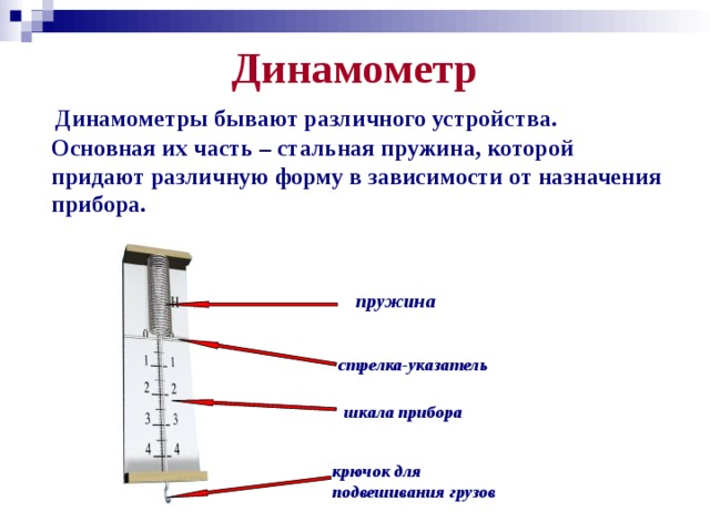 Динамометр  Динамометры бывают различного устройства. Основная их часть – стальная пружина, которой придают различную форму в зависимости от назначения прибора. пружина стрелка-указатель шкала прибора крючок для подвешивания грузов