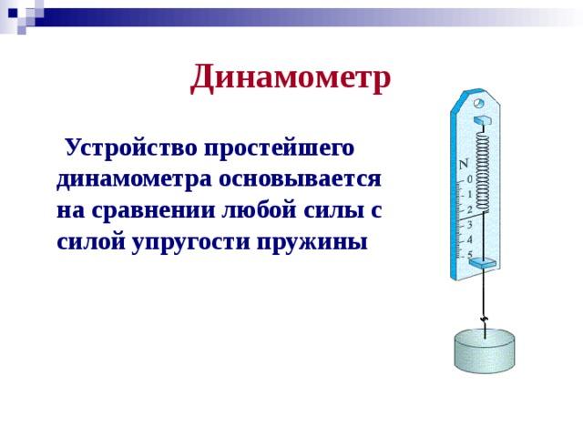 Динамометр Устройство простейшего динамометра основывается на сравнении любой силы с силой упругости пружины
