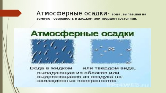 Атмосферные осадки- вода ,выпавшая на земную поверхность в жидком или твердом состоянии .