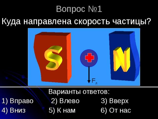 Вопрос №1 Куда направлена скорость частицы? F л