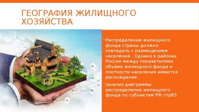 География жилищного хозяйства