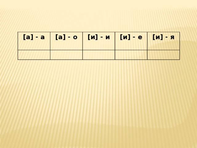 [а] - а [а] - о  [и] - и  [и] - е  [и] - я