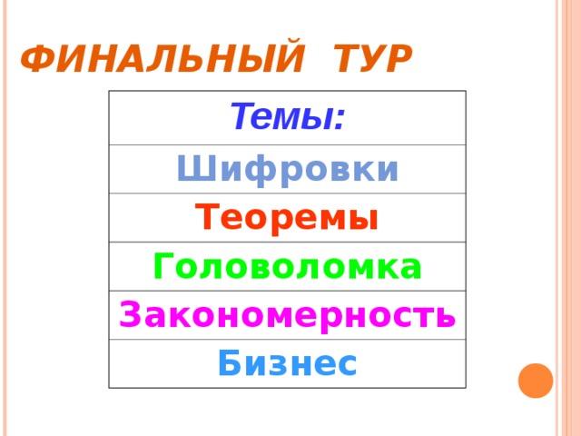ФИНАЛЬНЫЙ ТУР Темы: Шифровки Теоремы Головоломка Закономерность Бизнес