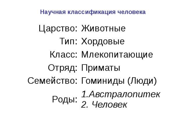 Научная классификация человека Царство: Животные Тип: Хордовые Класс: Млекопитающие Отряд: Приматы Семейство: Гоминиды (Люди) Роды: 1 .Австралопитек 2. Человек