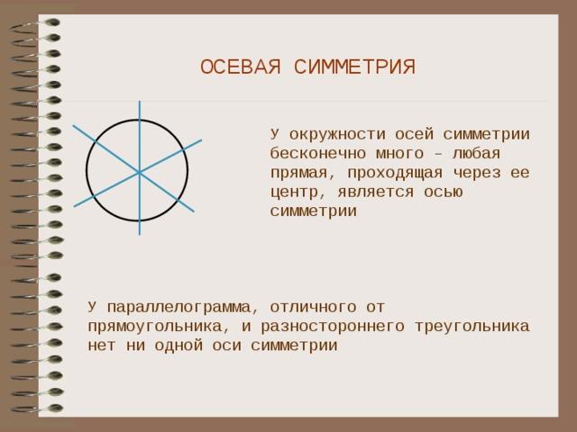 ОСЕВАЯ СИММЕТРИЯ У окружности осей симметрии бесконечно много – любая прямая, проходящая через ее центр, является осью симметрии У параллелограмма, отличного от прямоугольника, и разностороннего треугольника нет ни одной оси симметрии