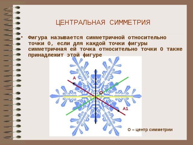 ЦЕНТРАЛЬНАЯ СИММЕТРИЯ Фигура называется симметричной относительно точки О, если для каждой точки фигуры симметричная ей точка относительно точки О также принадлежит этой фигуре  А . … . О . А1   О – центр симметрии