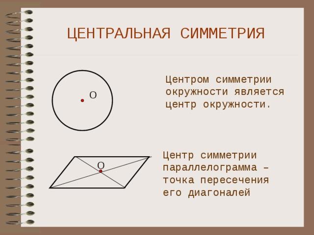 ЦЕНТРАЛЬНАЯ СИММЕТРИЯ Центром симметрии окружности является центр окружности. О Центр симметрии параллелограмма – точка пересечения его диагоналей О