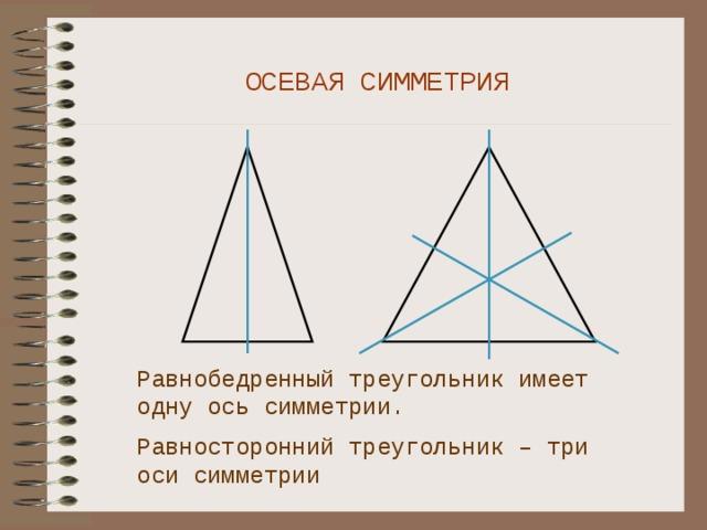 ОСЕВАЯ СИММЕТРИЯ Равнобедренный треугольник имеет одну ось симметрии. Равносторонний треугольник – три оси симметрии