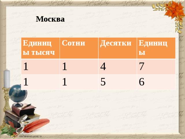 Москва Единицы тысяч Сотни 1 1 Десятки 1 Единицы 4 1 7 5 6