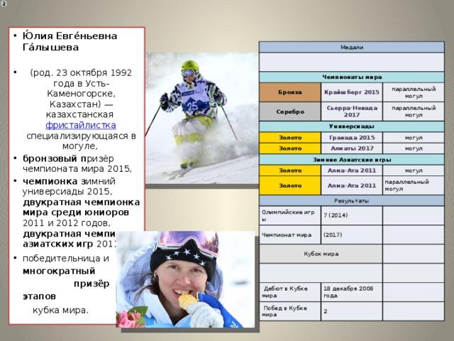 Ю́лия Евге́ньевна Га́лышева  (род. 23 октября 1992 года в Усть-Каменогорске, Казахстан)— казахстанская фристайлистка