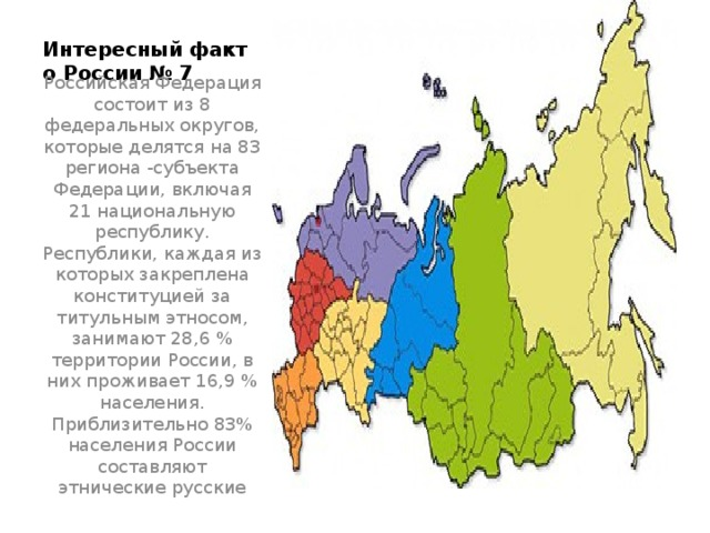 Интересный факт о России № 7   Российская Федерация состоит из 8 федеральных округов, которые делятся на 83 региона -субъекта Федерации, включая 21 национальную республику. Республики, каждая из которых закреплена конституцией за титульным этносом, занимают 28,6 % территории России, в них проживает 16,9 % населения. Приблизительно 83% населения России составляют этнические русские