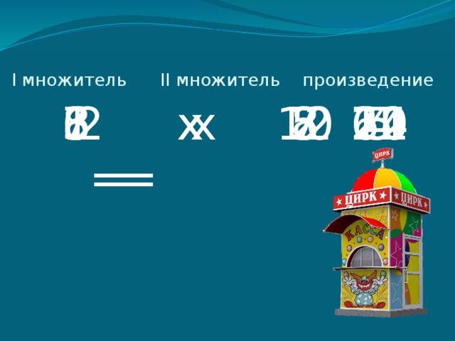 І множитель ІІ множитель произведение      1 х 5 = 5  6 х 2 = 12  3 х 7 = 70  2 х 2 = 4  8 х 8 = 64 21  7 х 10 =