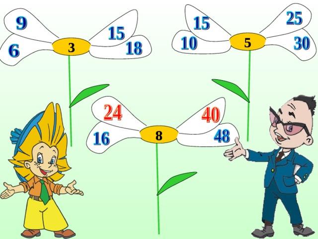5 3 8 Определить закономерность образования чисел и заполнить пустые места. 27