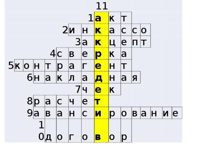 5 к о 2 4 и н 11 6 1 3 с т н а н к а к в р а 8 к а е т а к р 9 с ц р л г а а к с е е 7 а в с 10 п о а н д ч ч а д т н т е е н о к а т с г я и о р в о о в р а н и е