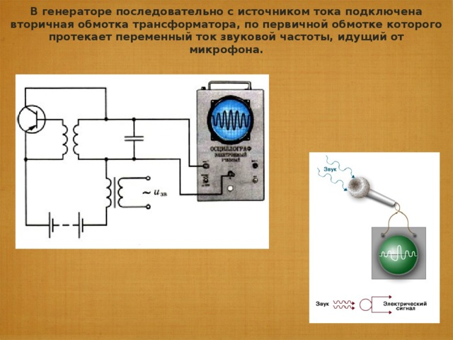 Модуляция -изменение высокочастотных колебаний с помощью электрических колебаний низкой (звуковой) частоты.