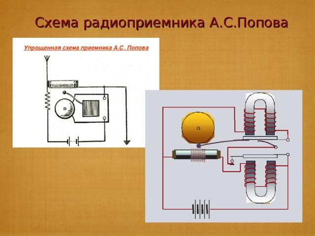 Схема радиоприемника А.С.Попова Схема радиоприемника А.С.Попова