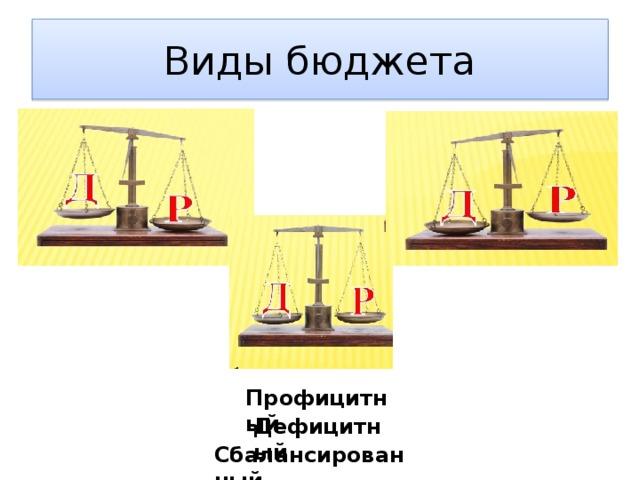 Виды бюджета Профицитный Дефицитный Сбалансированный