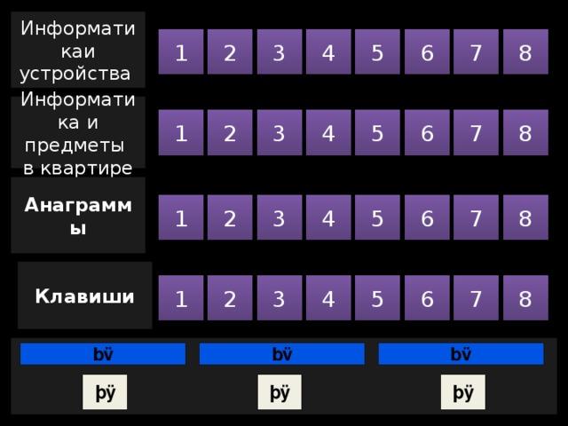 Информатикаи устройства 5 1 7 6 8 4 3 2 Информатика и предметы в квартире 1 2 3 4 5 6 7 8 Анаграммы 7 1 8 2 6 5 4 3 Клавиши 2 3 4 5 6 7 8 1