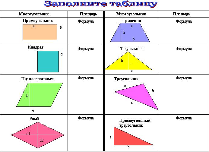 Решение задач по теме площади многоугольников логические задачи реши если силен