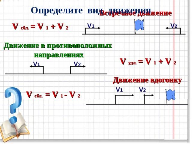 Решение задач на движение 3 класс конспект решение задач основы термодинамики 10 класс